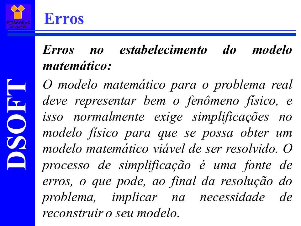 Erros Erros no estabelecimento do modelo matemático: