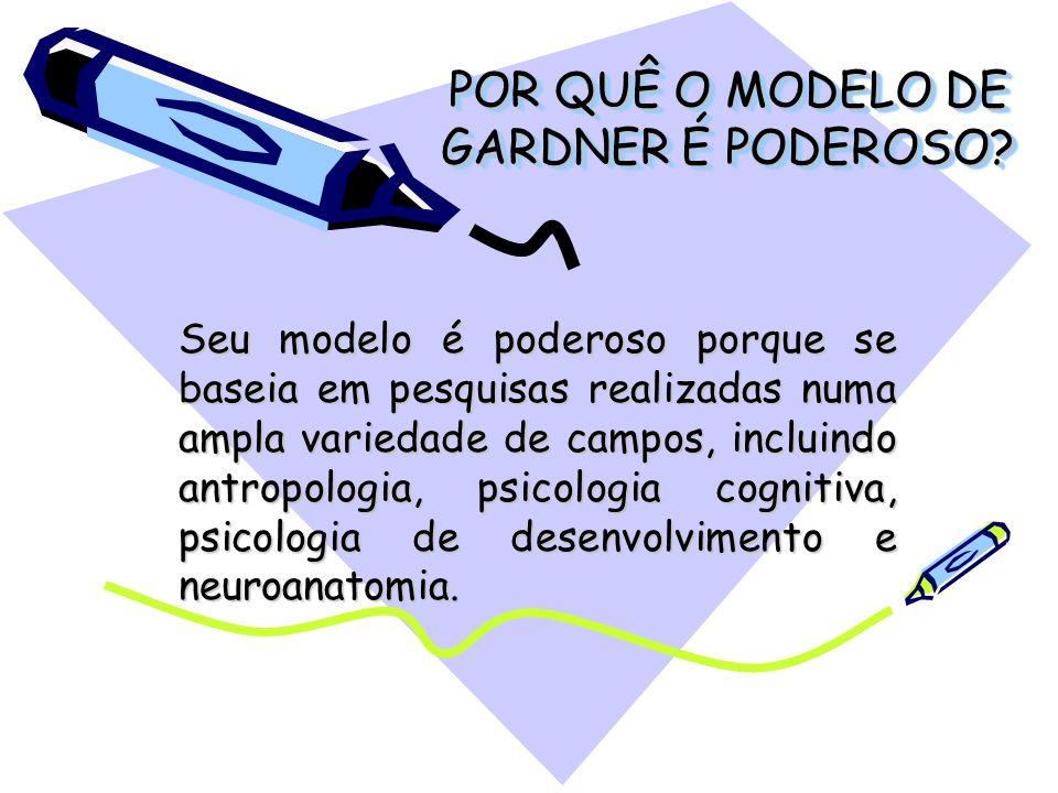 POR QUÊ O MODELO DE GARDNER É PODEROSO