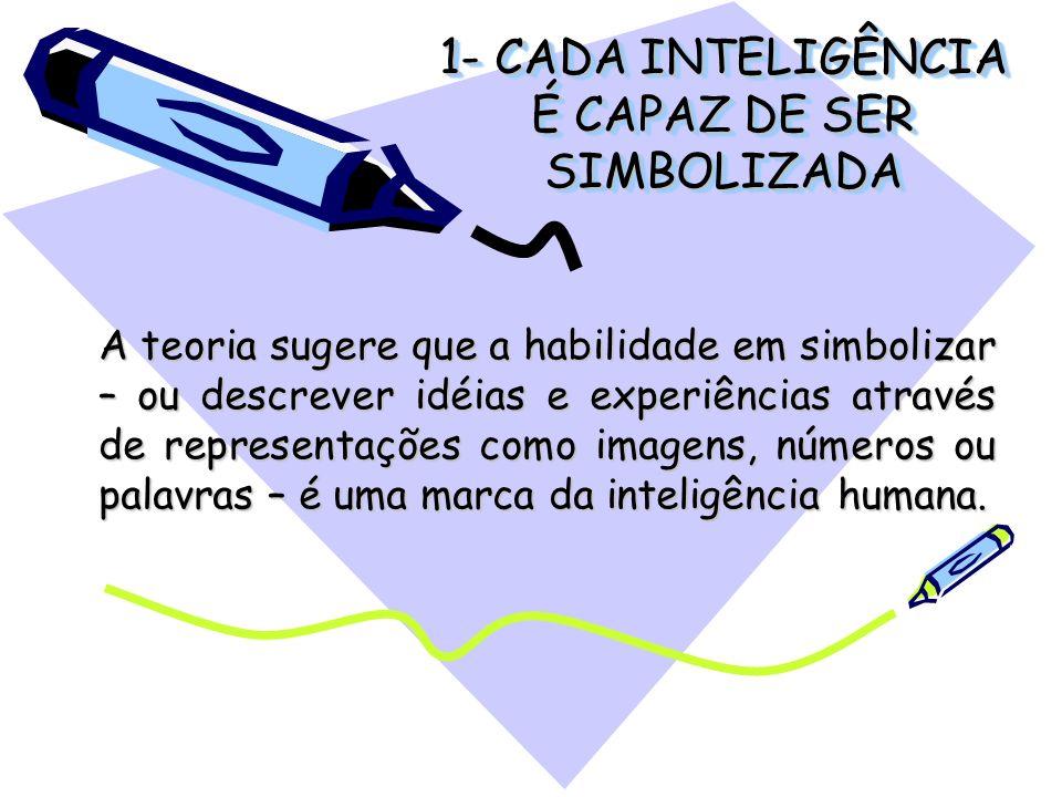 1- CADA INTELIGÊNCIA É CAPAZ DE SER SIMBOLIZADA