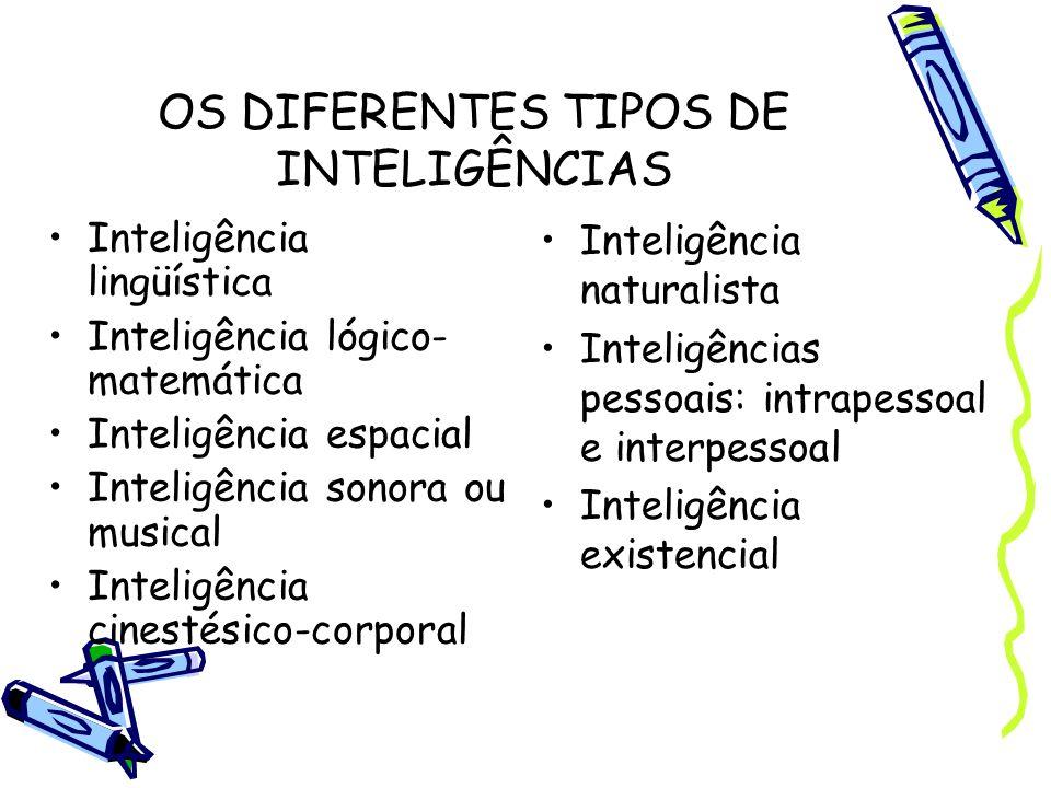 OS DIFERENTES TIPOS DE INTELIGÊNCIAS