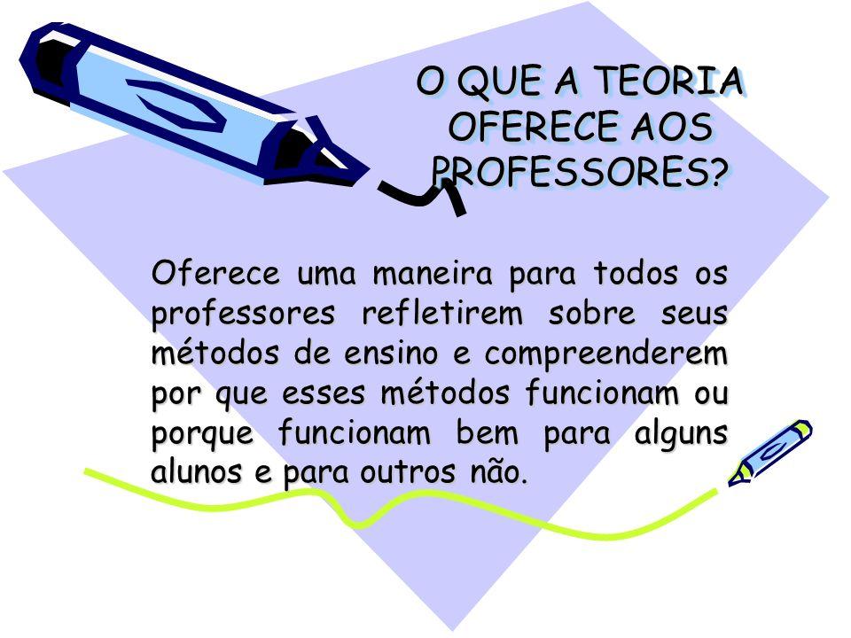 O QUE A TEORIA OFERECE AOS PROFESSORES