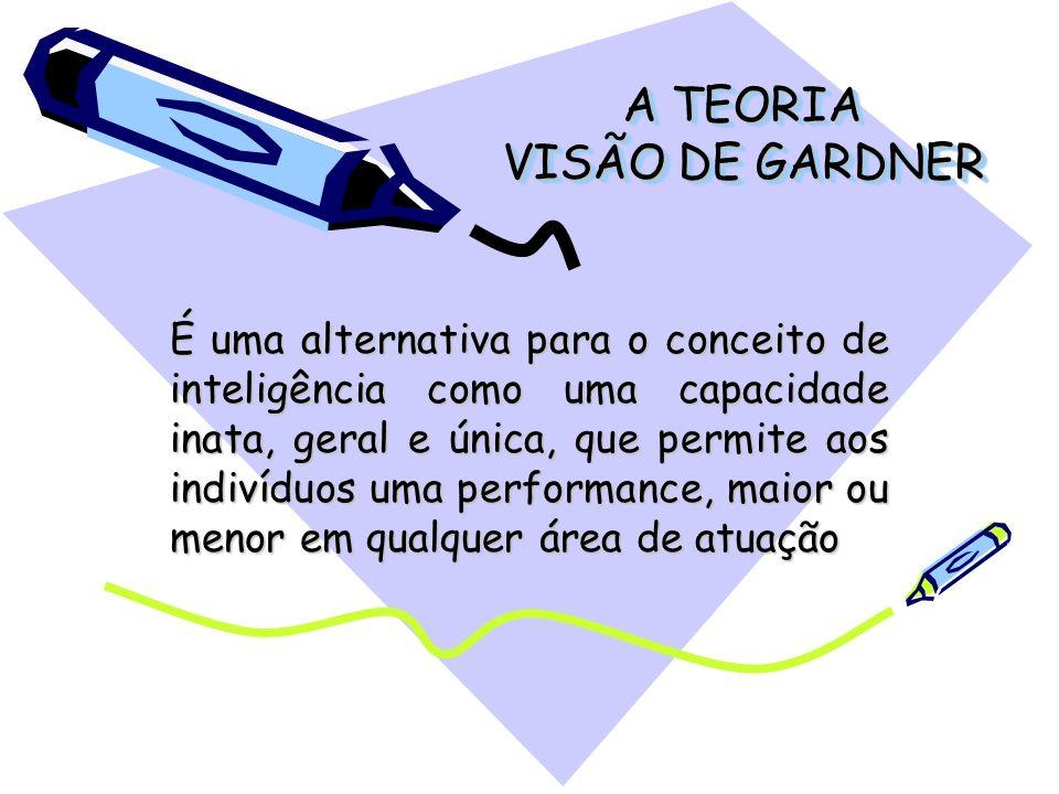 A TEORIA VISÃO DE GARDNER