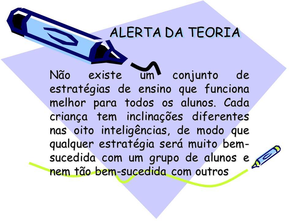 ALERTA DA TEORIA