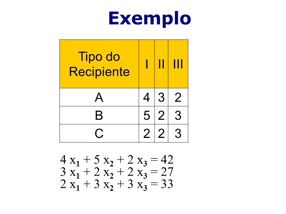 Exemplo 4 x1 + 5 x2 + 2 x3 = 42 3 x1 + 2 x2 + 2 x3 = 27 2 x1 + 3 x2 + 3 x3 = 33. Tipo do Recipiente.