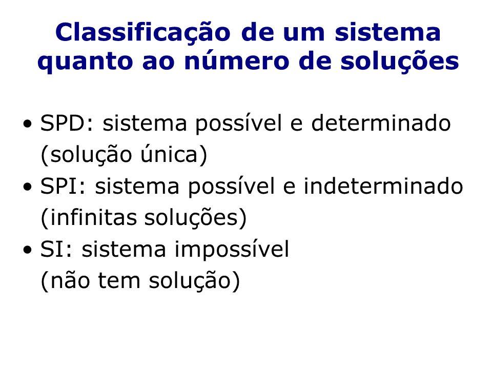 Classificação de um sistema quanto ao número de soluções