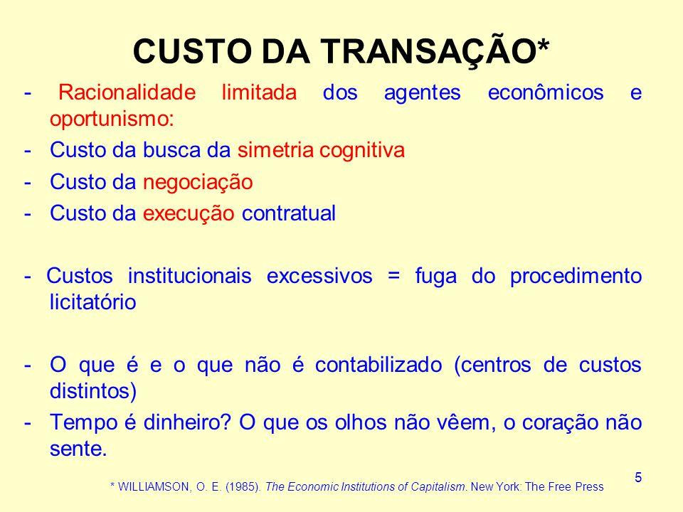 CUSTO DA TRANSAÇÃO* - Racionalidade limitada dos agentes econômicos e oportunismo: Custo da busca da simetria cognitiva.