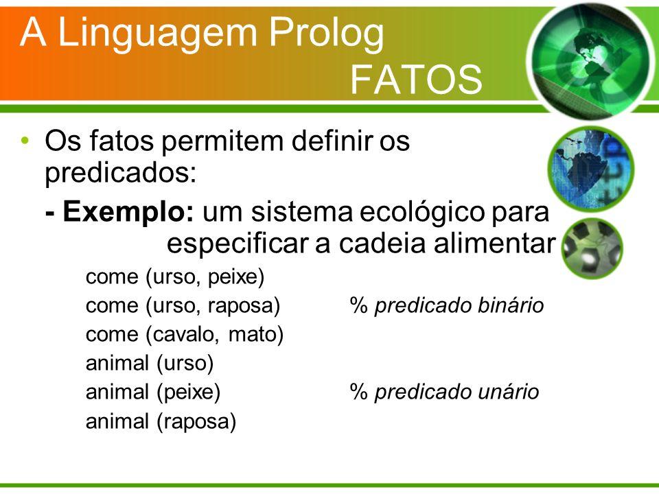 A Linguagem Prolog FATOS