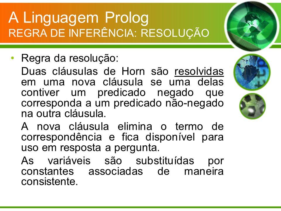 A Linguagem Prolog REGRA DE INFERÊNCIA: RESOLUÇÃO