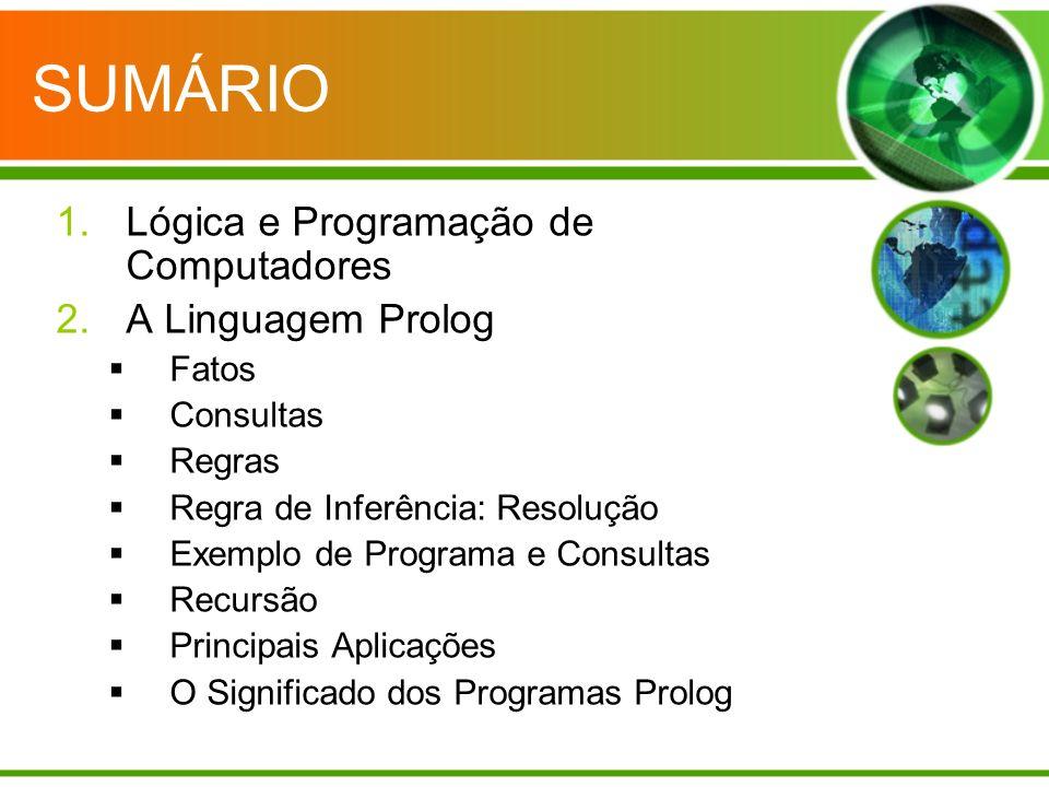 SUMÁRIO Lógica e Programação de Computadores A Linguagem Prolog Fatos