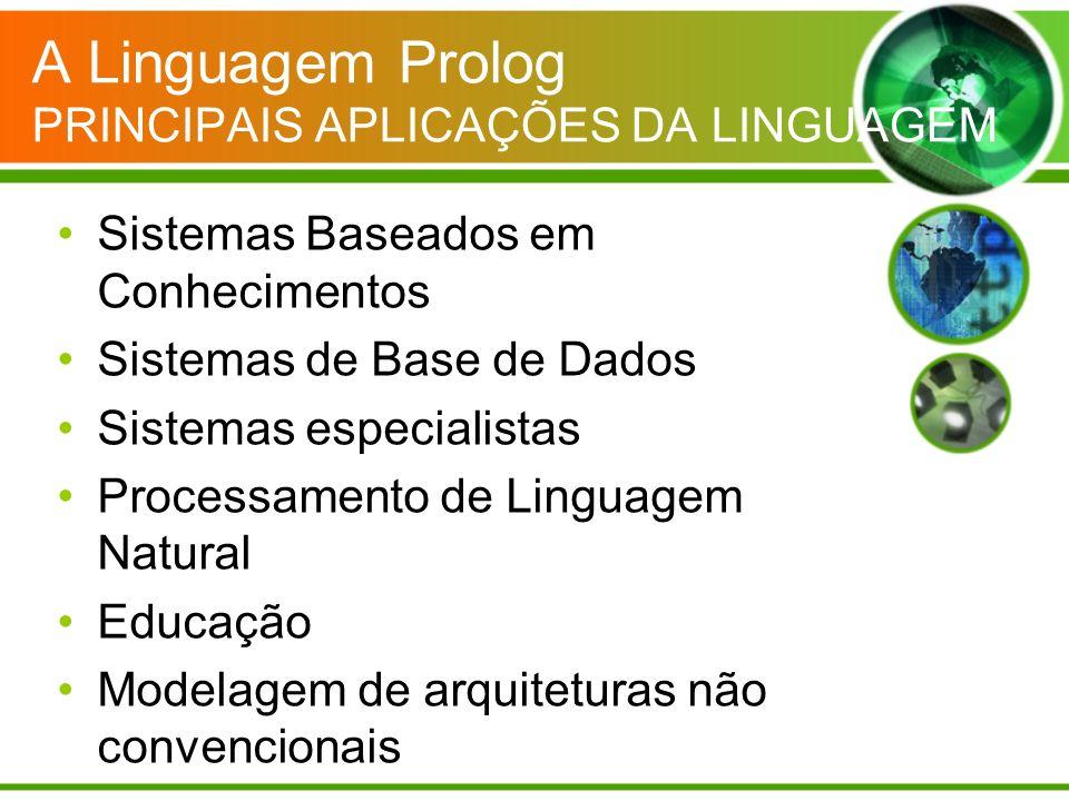 A Linguagem Prolog PRINCIPAIS APLICAÇÕES DA LINGUAGEM