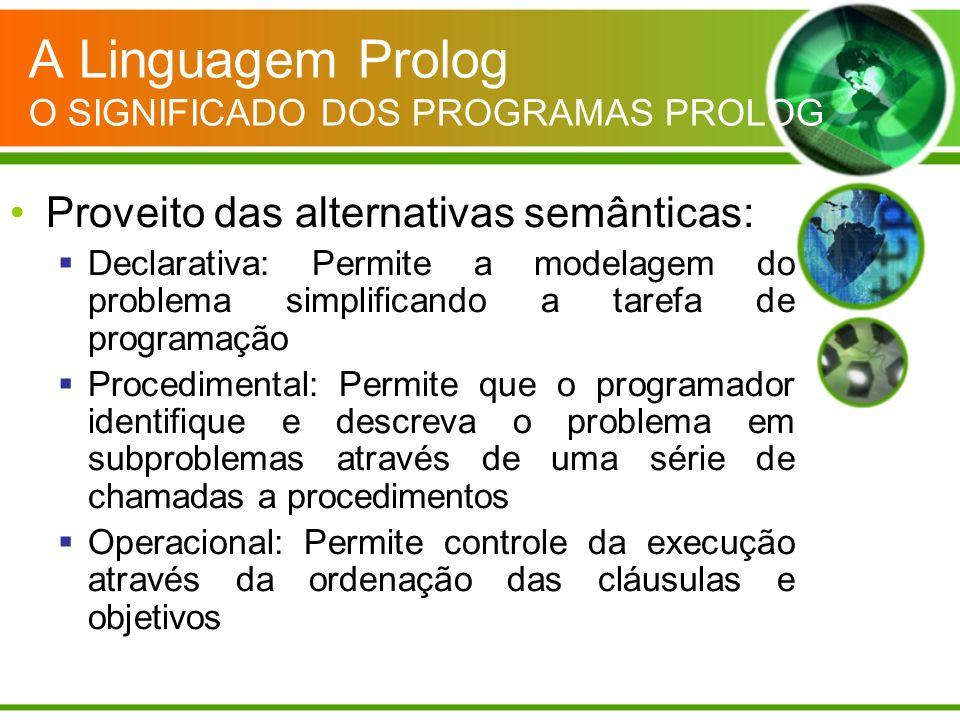 A Linguagem Prolog O SIGNIFICADO DOS PROGRAMAS PROLOG