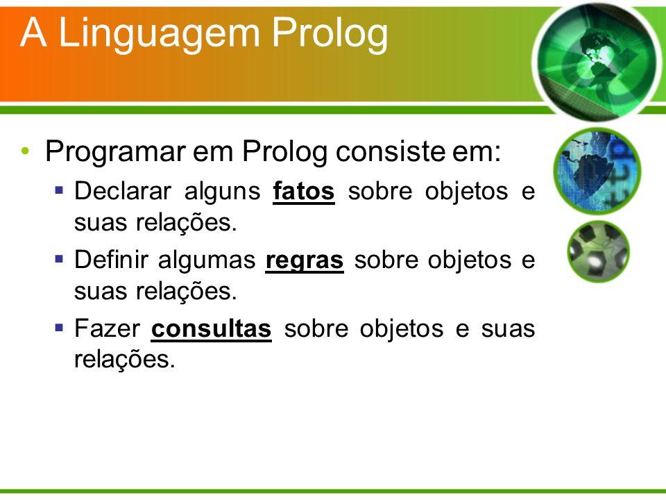 A Linguagem Prolog Programar em Prolog consiste em: