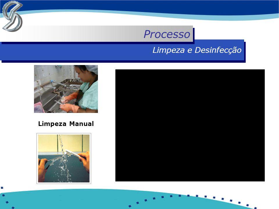 Processo Limpeza e Desinfecção Limpeza Manual