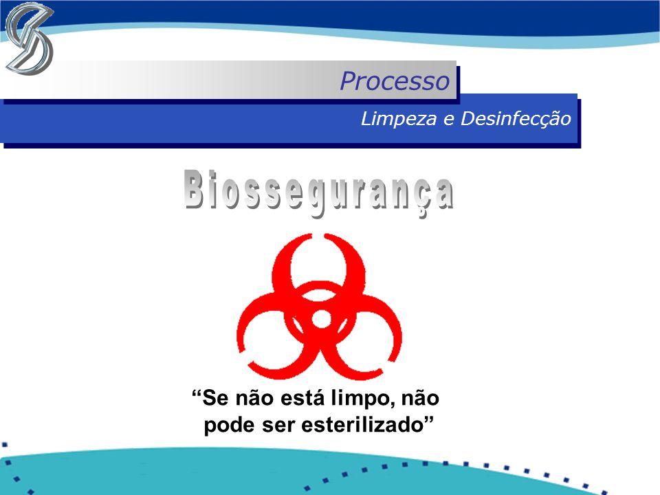 Biossegurança Processo Se não está limpo, não pode ser esterilizado