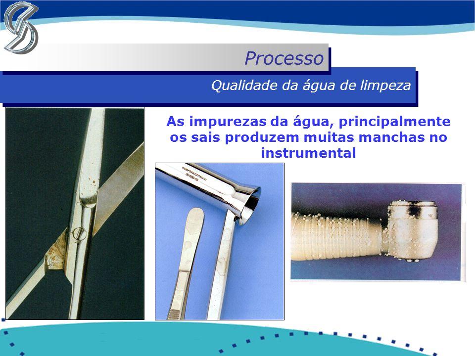Processo Qualidade da água de limpeza