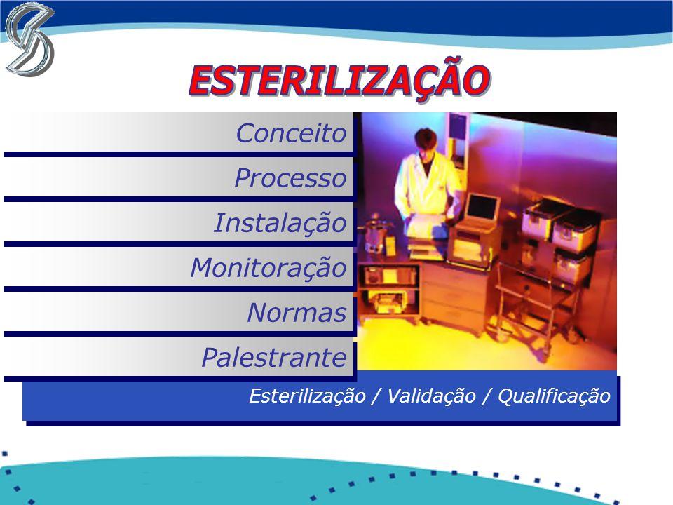 ESTERILIZAÇÃO Conceito Processo Instalação Monitoração Normas