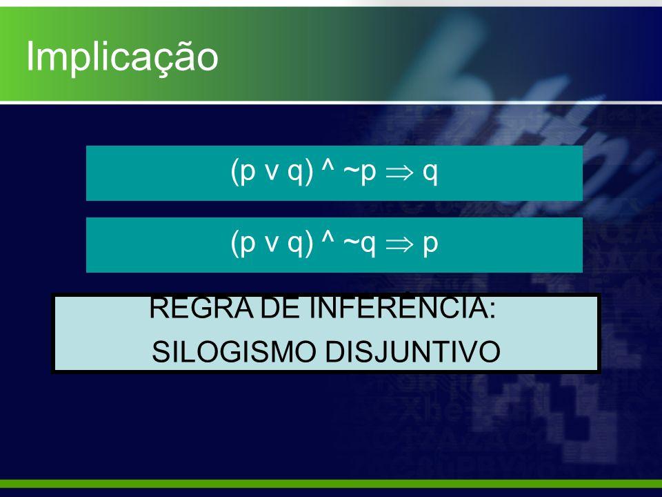 Implicação (p v q) ^ ~p  q (p v q) ^ ~q  p REGRA DE INFERÊNCIA: