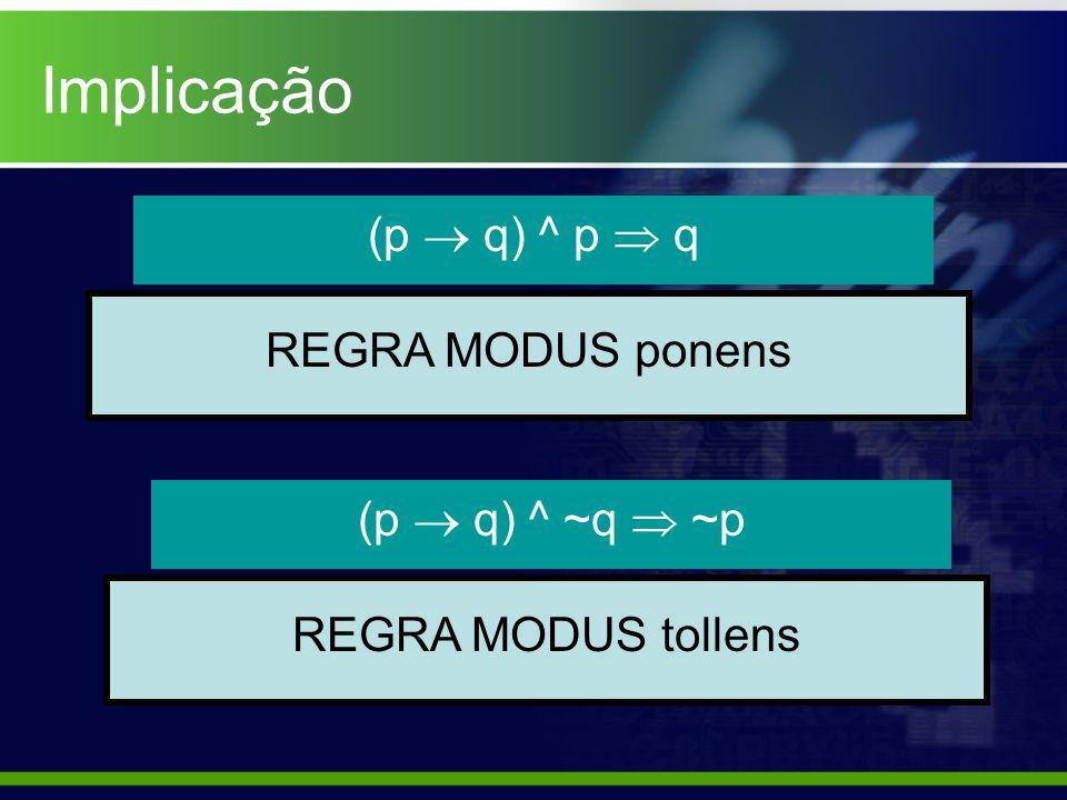 Implicação (p  q) ^ p  q REGRA MODUS ponens (p  q) ^ ~q  ~p