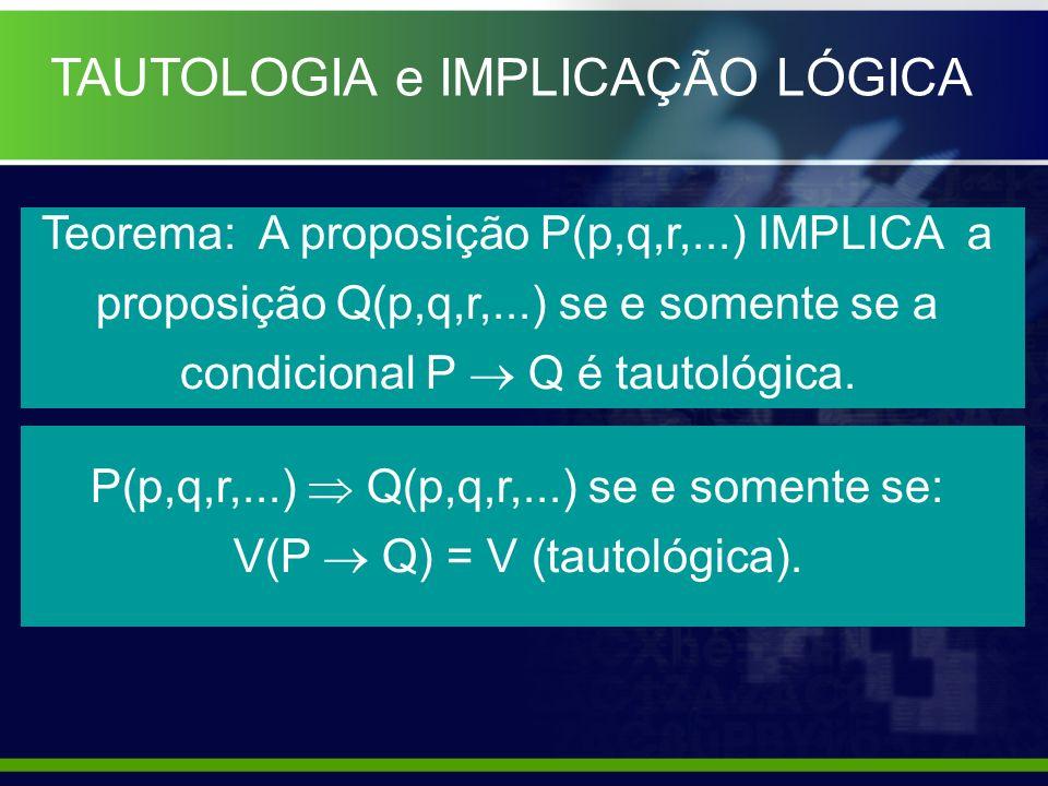 TAUTOLOGIA e IMPLICAÇÃO LÓGICA