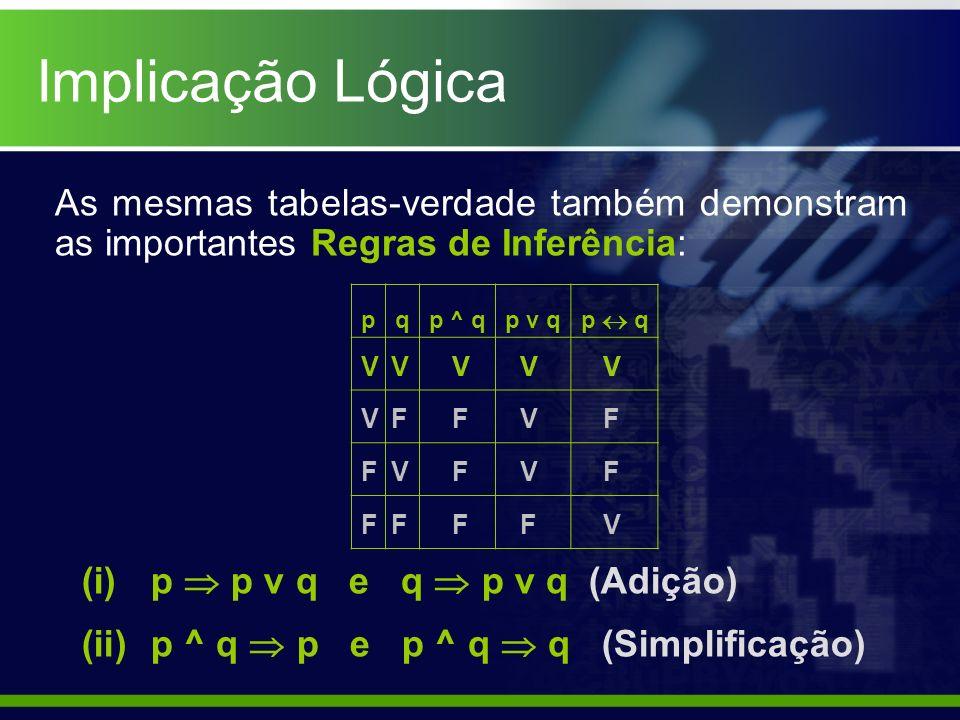 Implicação Lógica As mesmas tabelas-verdade também demonstram as importantes Regras de Inferência: p.