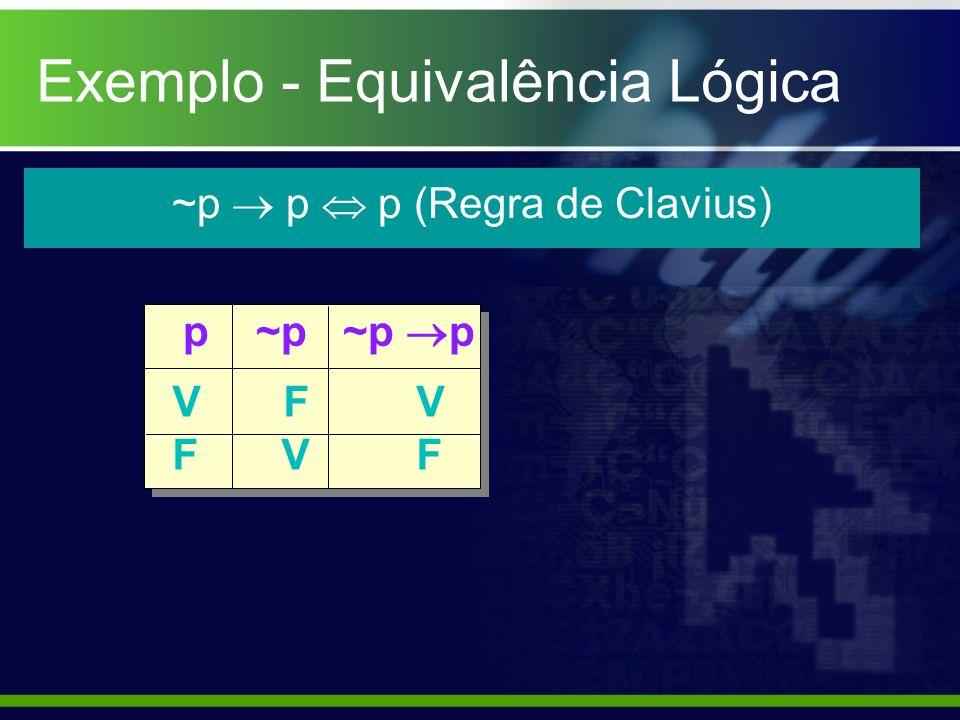 ~p  p  p (Regra de Clavius)
