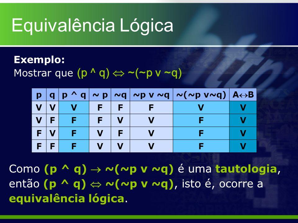 Equivalência Lógica Exemplo: Mostrar que (p ^ q)  ~(~p v ~q) p. q. p ^ q. ~ p. ~q. ~p v ~q.
