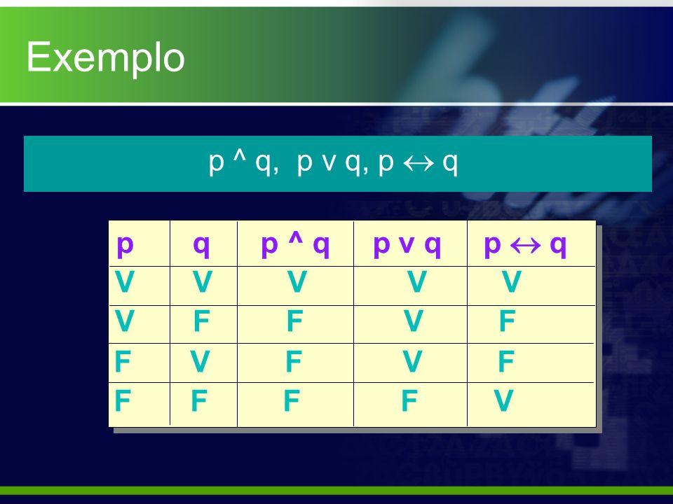 Exemplo p ^ q, p v q, p  q p q p ^ q p v q p  q V V V V V V F F V F