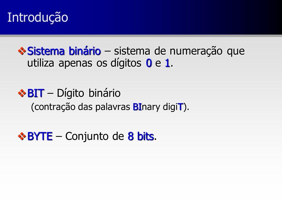 Introdução Sistema binário – sistema de numeração que utiliza apenas os dígitos 0 e 1. BIT – Dígito binário.