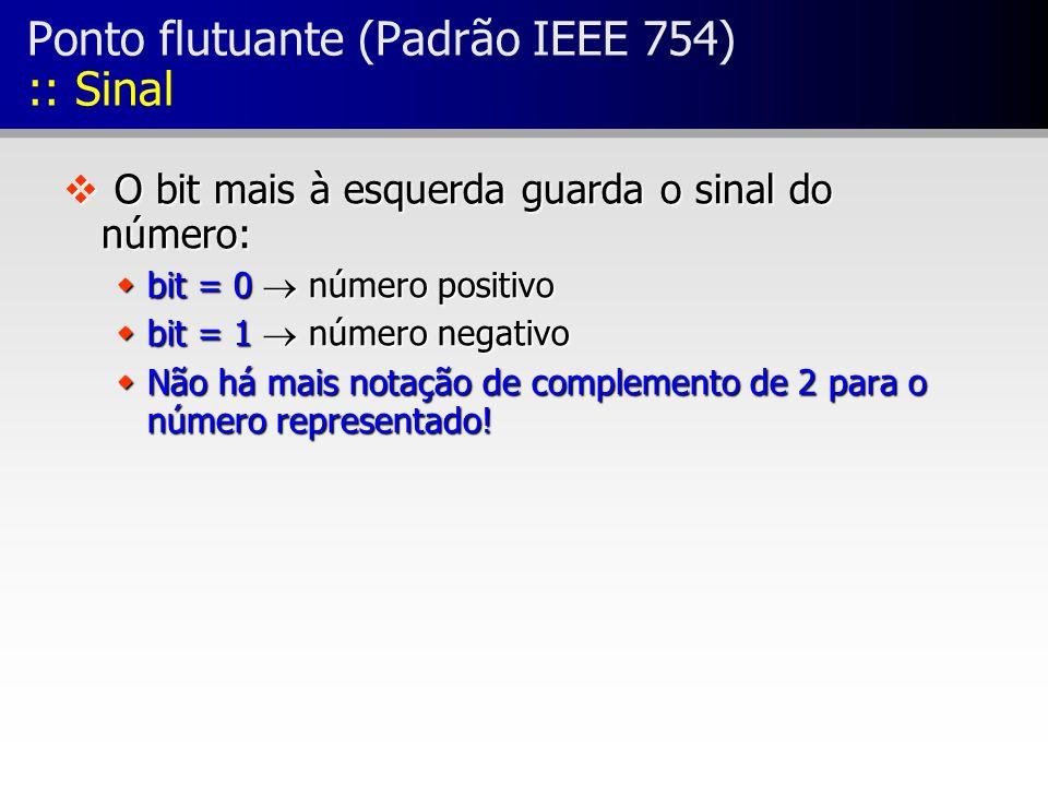 Ponto flutuante (Padrão IEEE 754) :: Sinal