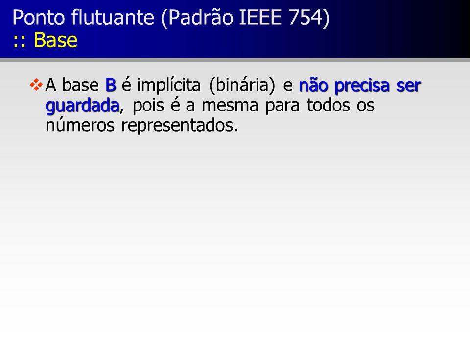 Ponto flutuante (Padrão IEEE 754) :: Base