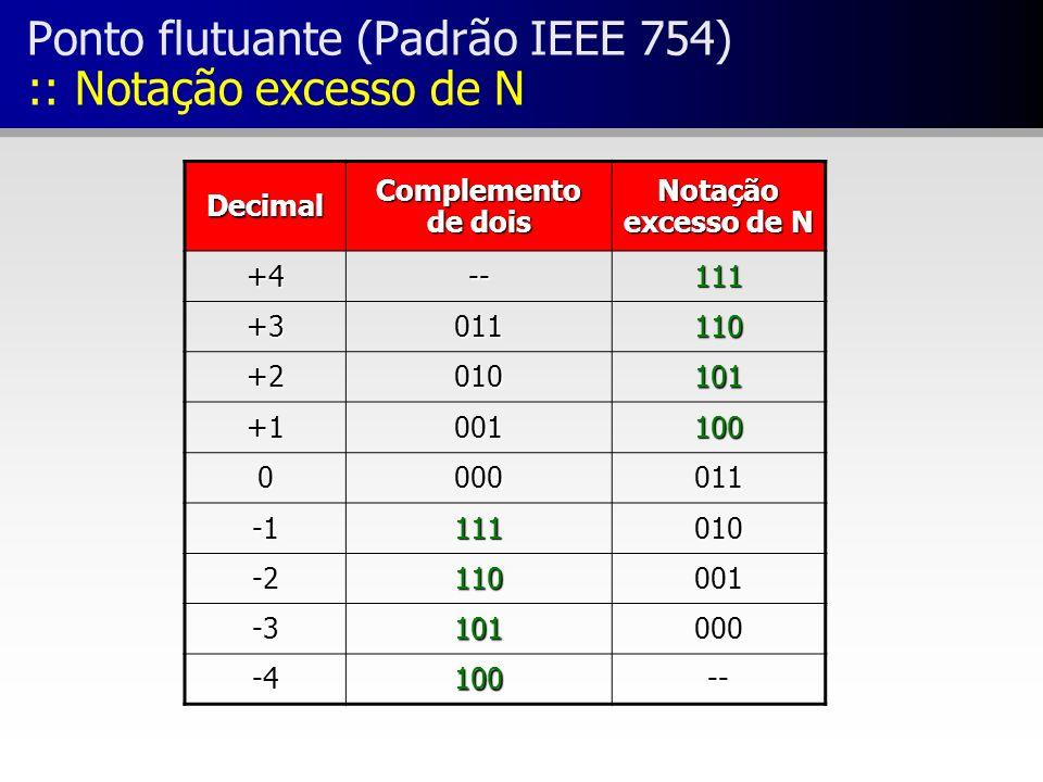 Ponto flutuante (Padrão IEEE 754) :: Notação excesso de N