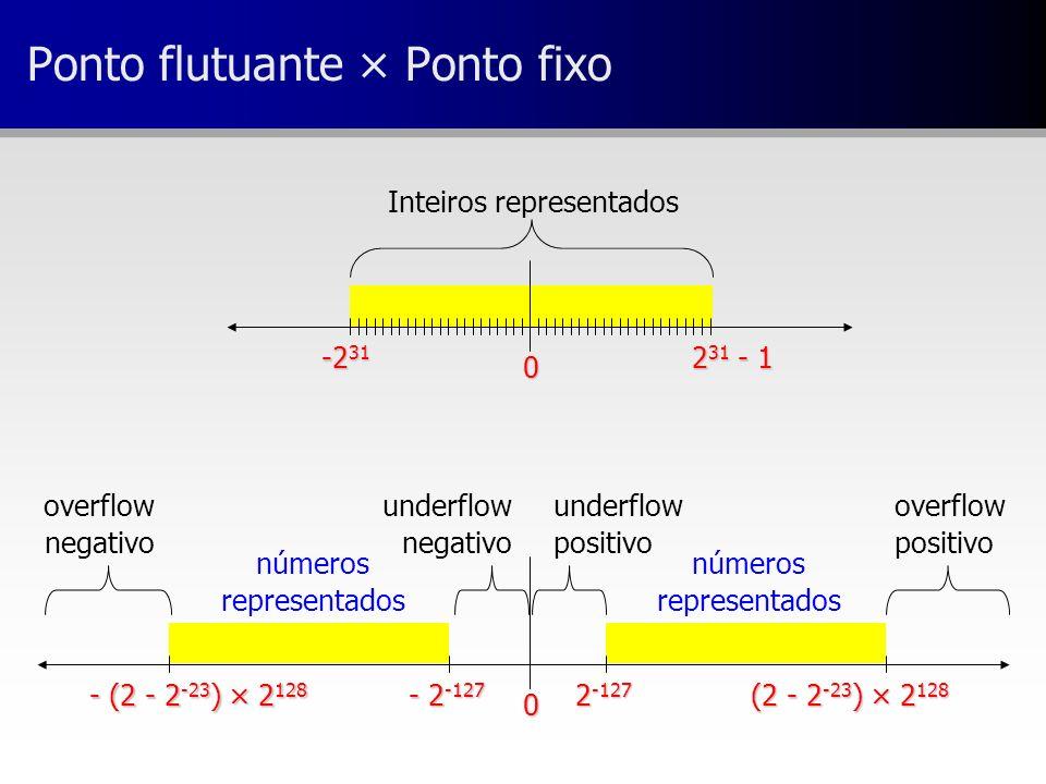 Ponto flutuante × Ponto fixo