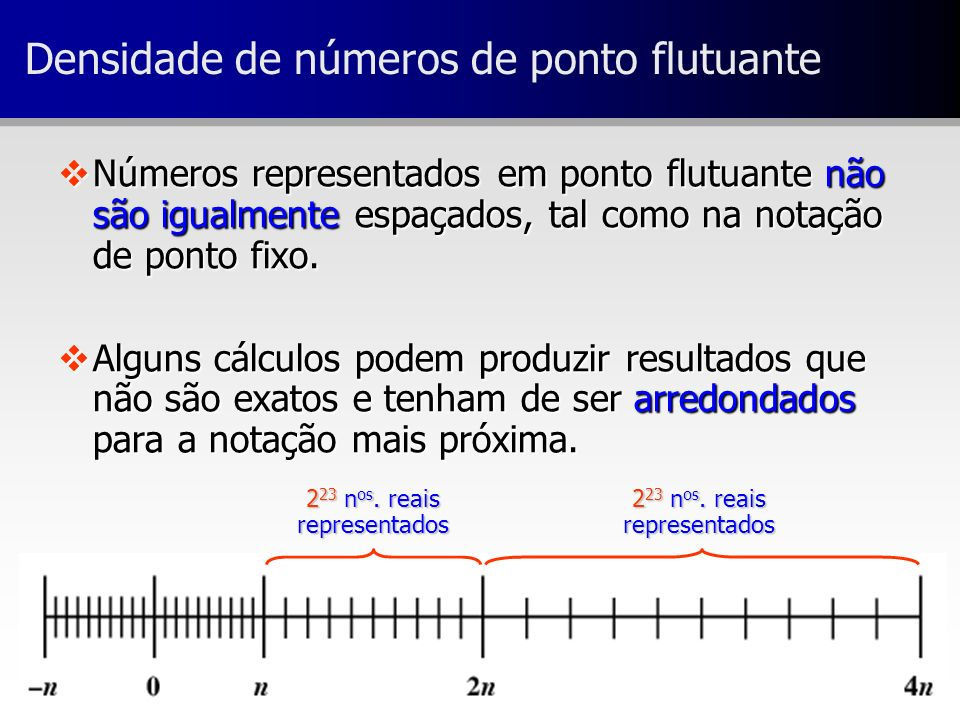 Densidade de números de ponto flutuante