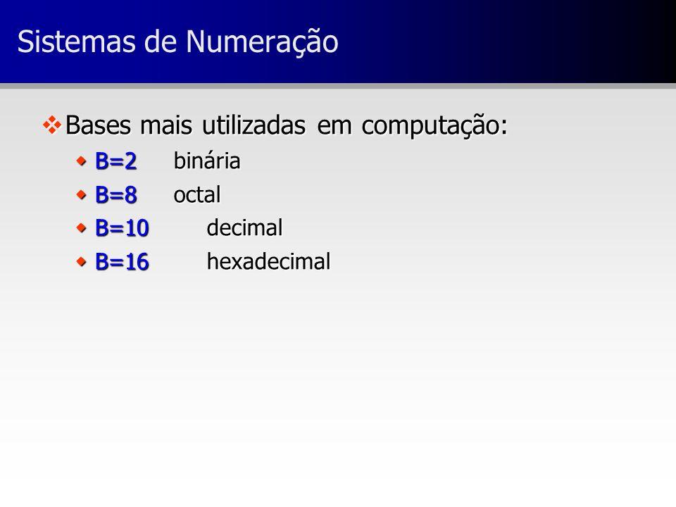 Sistemas de Numeração Bases mais utilizadas em computação: B=2 binária