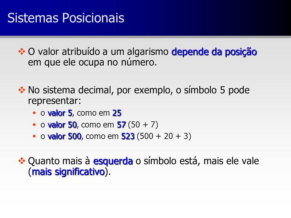 Sistemas Posicionais O valor atribuído a um algarismo depende da posição em que ele ocupa no número.
