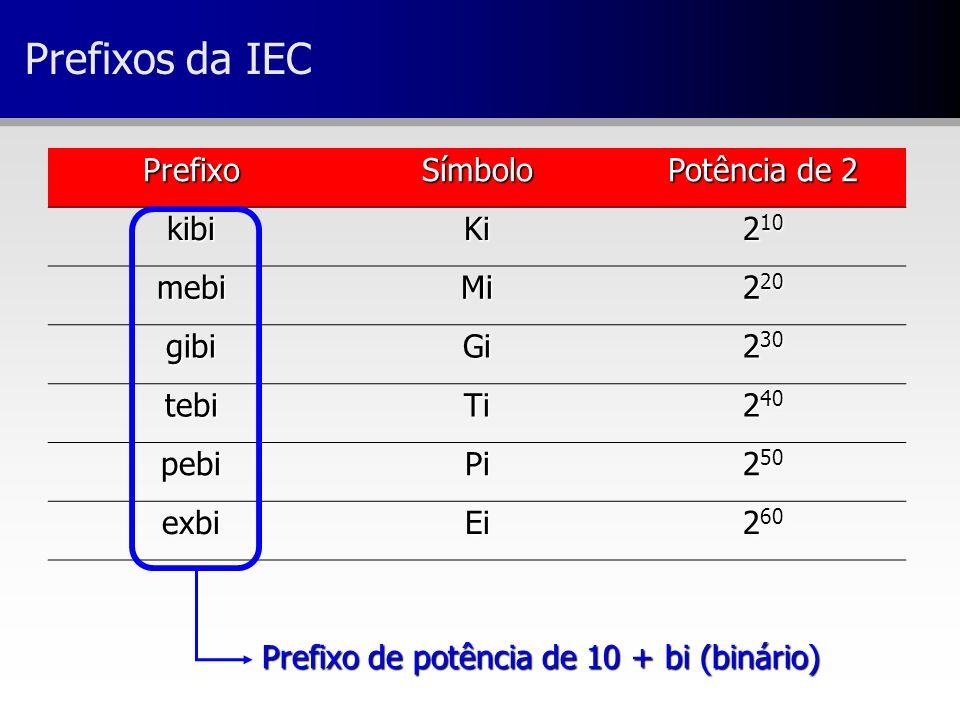 Prefixos da IEC Prefixo Símbolo Potência de 2 kibi Ki 210 mebi Mi 220