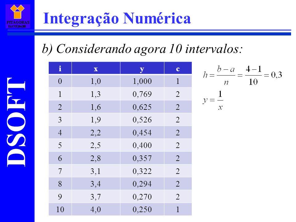 Integração Numérica b) Considerando agora 10 intervalos: i x y c 1,0