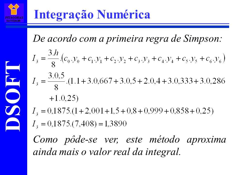 Integração Numérica De acordo com a primeira regra de Simpson: