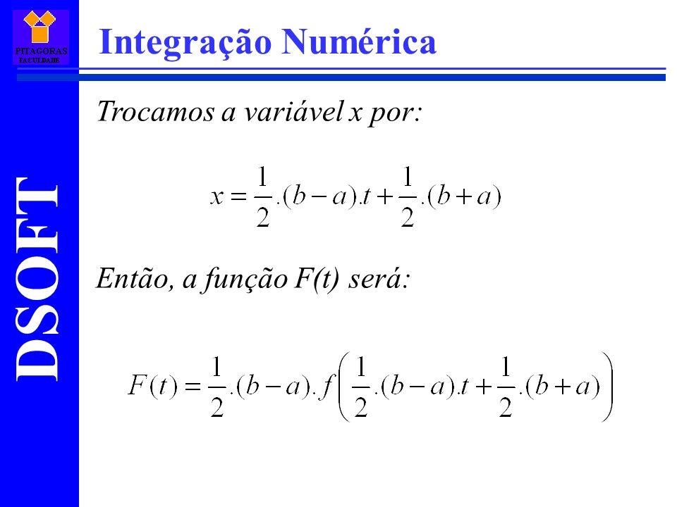 Integração Numérica Trocamos a variável x por: