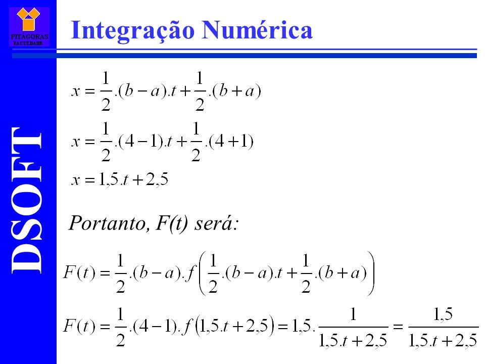 Integração Numérica Portanto, F(t) será: