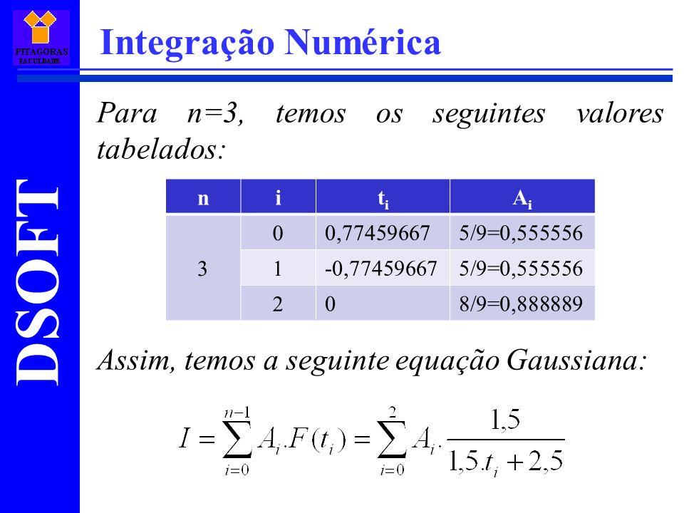 Integração Numérica Para n=3, temos os seguintes valores tabelados: