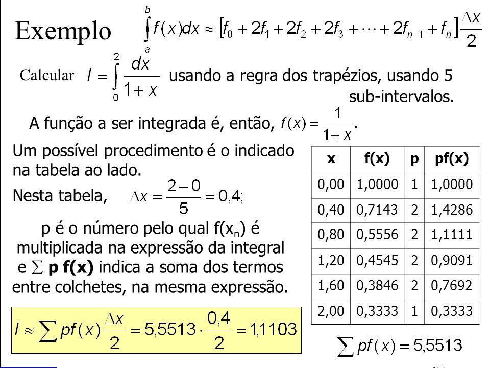 Exemplo Calcular usando a regra dos trapézios, usando 5