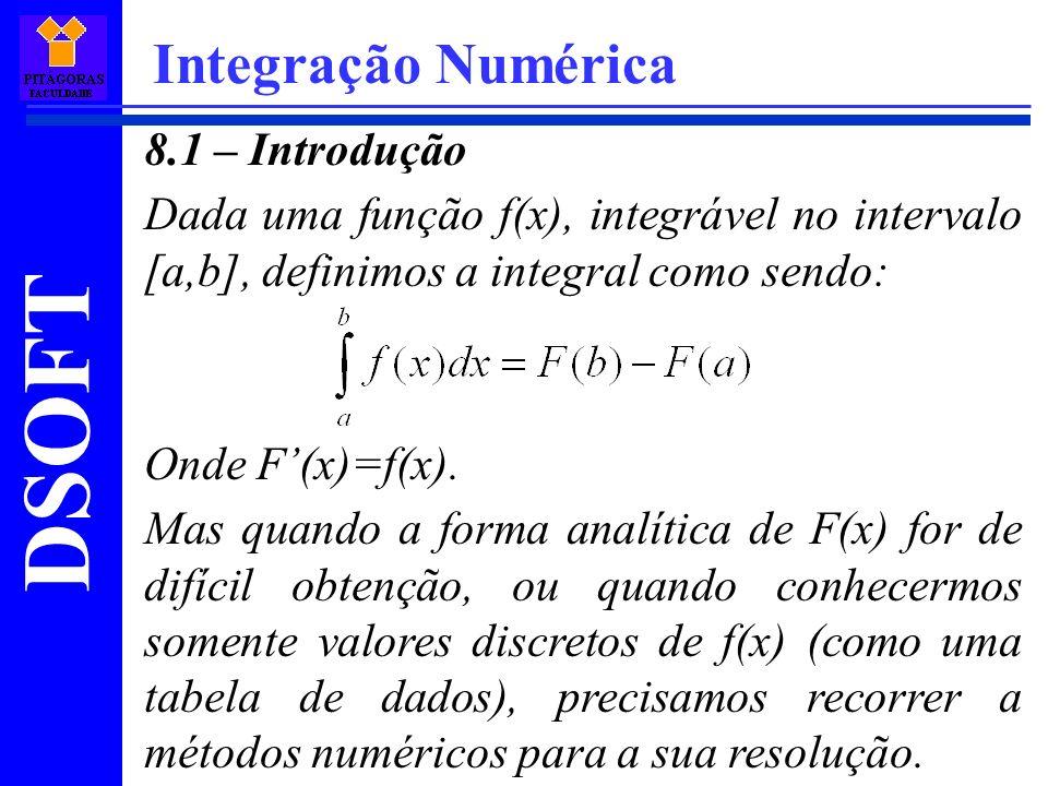 Integração Numérica 8.1 – Introdução