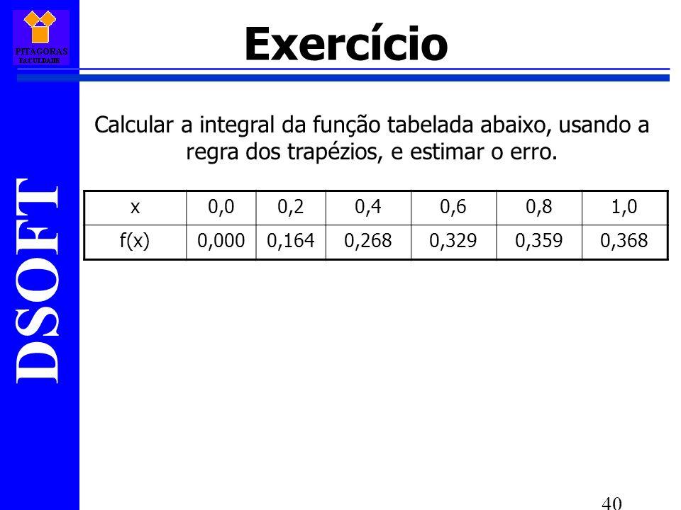 Exercício Calcular a integral da função tabelada abaixo, usando a regra dos trapézios, e estimar o erro.