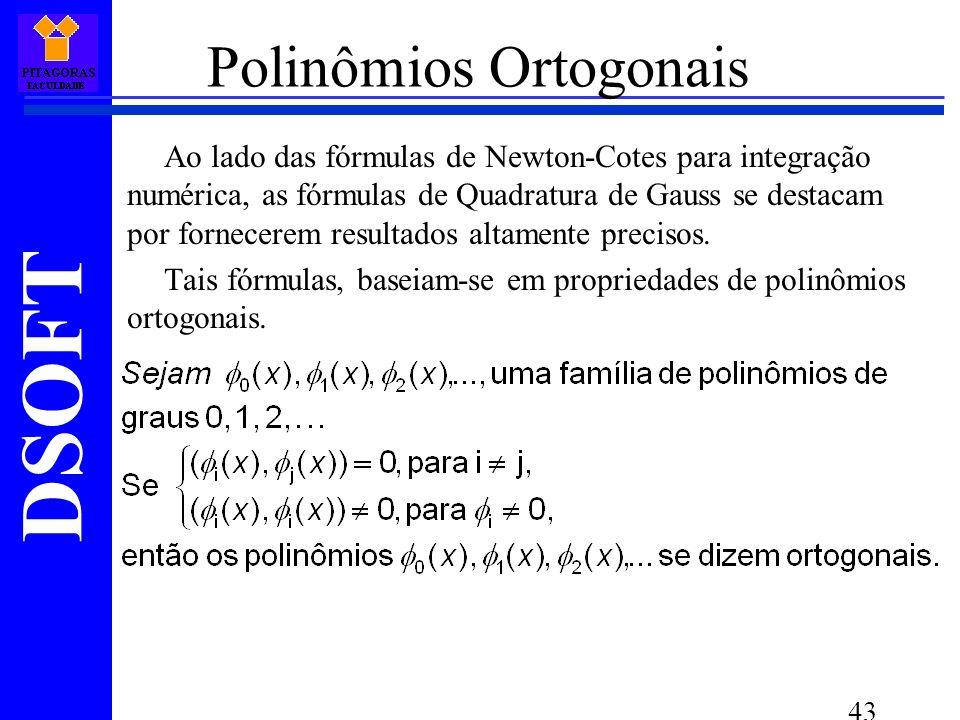 Polinômios Ortogonais
