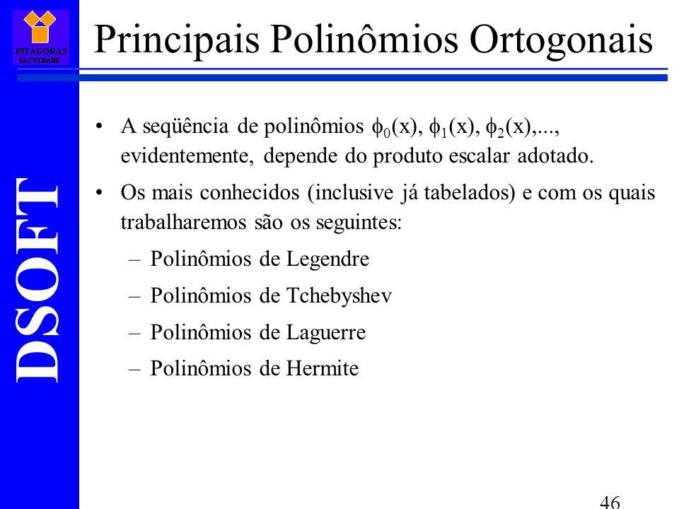 Principais Polinômios Ortogonais