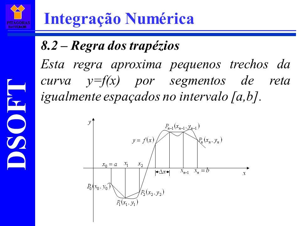 Integração Numérica 8.2 – Regra dos trapézios