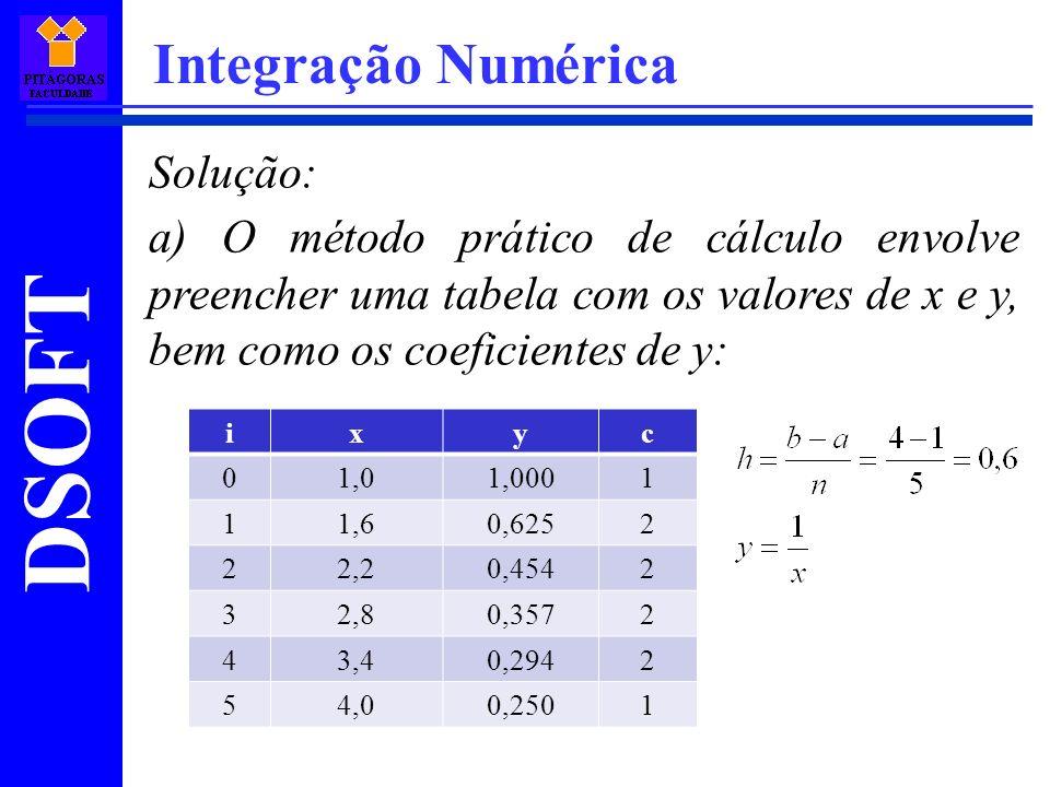 Integração Numérica Solução: