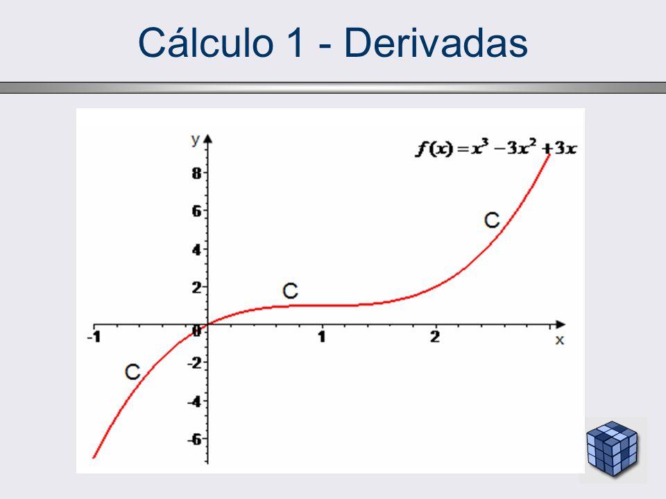 Cálculo 1 - Derivadas