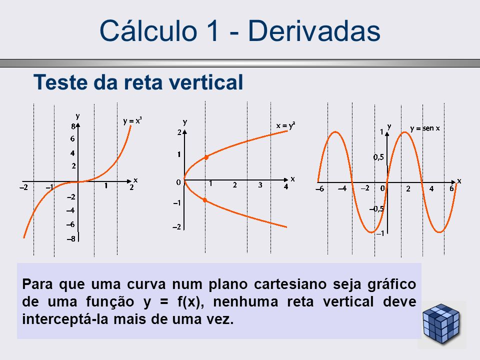 Cálculo 1 - Derivadas Teste da reta vertical